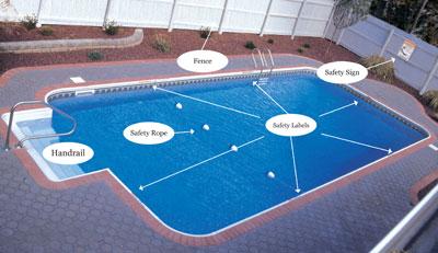 Pool Safety Program